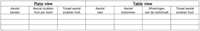 130902 Fruit Plate Math Table